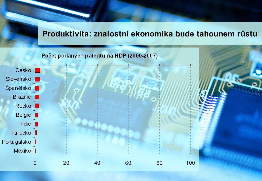 stránka 20 Makro update - rok zajíce a jestřábích centrálních bank Produktivita: znalostní ekonomika bude tahounem růstu