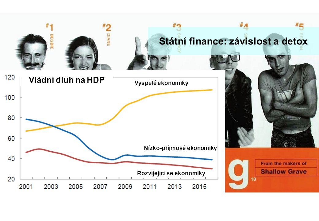 """stránka 9 Makro update - rok zajíce a jestřábích centrálních bank Státní finance: závislost a detox """"Lide umí předpovídat budoucnost jen tehdy, když se shoduje s jejich vlastními přáními a zjevné fakta jsou ignorována, když jsou nepříjemné George Orwell Vládní dluh na HDP Vyspělé ekonomiky Nízko-příjmové ekonomiky Rozvíjející se ekonomiky"""