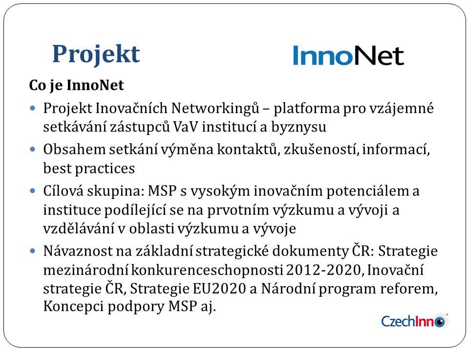 Projekt Co je InnoNet Projekt Inovačních Networkingů – platforma pro vzájemné setkávání zástupců VaV institucí a byznysu Obsahem setkání výměna kontak