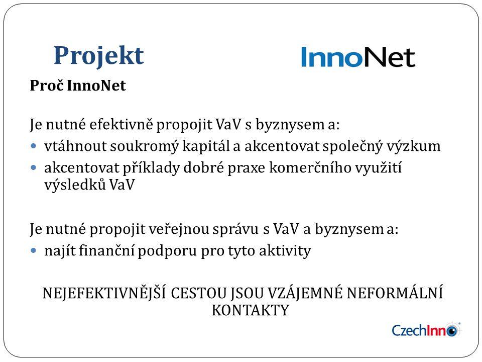 Projekt Proč InnoNet Je nutné efektivně propojit VaV s byznysem a: vtáhnout soukromý kapitál a akcentovat společný výzkum akcentovat příklady dobré pr
