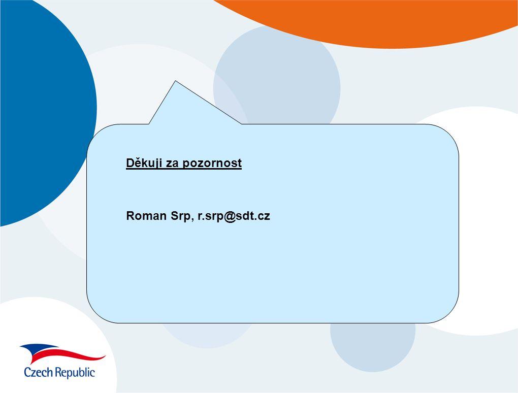 THANK YOU FOR YOUR ATTENTION! Roman Srp www.sdt.cz Děkuji za pozornost Roman Srp, r.srp@sdt.cz