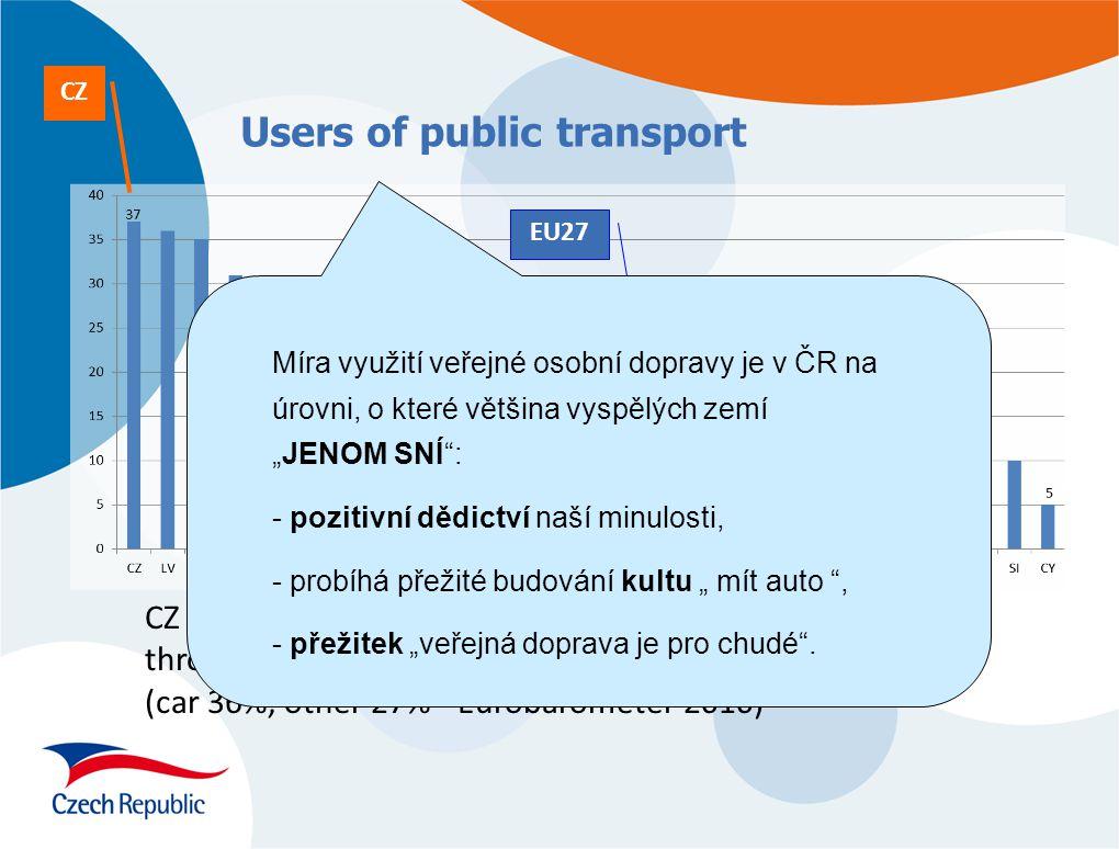 """Users of public transport CZ - the largest proportion of users of public transport throughout the EU > 37% of public transport (car 36%, other 27% - Eurobarometer 2010) CZ EU27 Míra využití veřejné osobní dopravy je v ČR na úrovni, o které většina vyspělých zemí """"JENOM SNÍ : - pozitivní dědictví naší minulosti, - probíhá přežité budování kultu """" mít auto , - přežitek """"veřejná doprava je pro chudé ."""