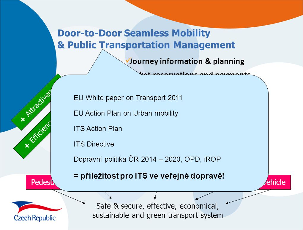 Door-to-Door Seamless Mobility & Public Transportation Management Safe & secure, effective, economical, sustainable and green transport system + Attractiveness + Efficiency Multimodal integration Public & Mass Public Transport PedestrianCyclingP.
