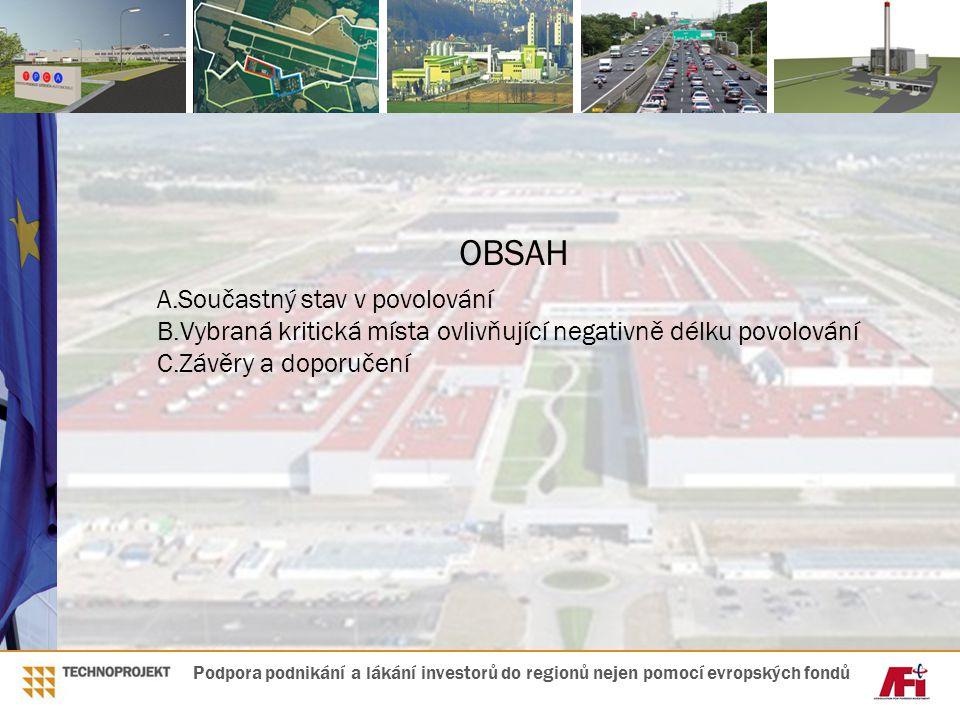 OBSAH A.Součastný stav v povolování B.Vybraná kritická místa ovlivňující negativně délku povolování C.Závěry a doporučení Podpora podnikání a lákání i