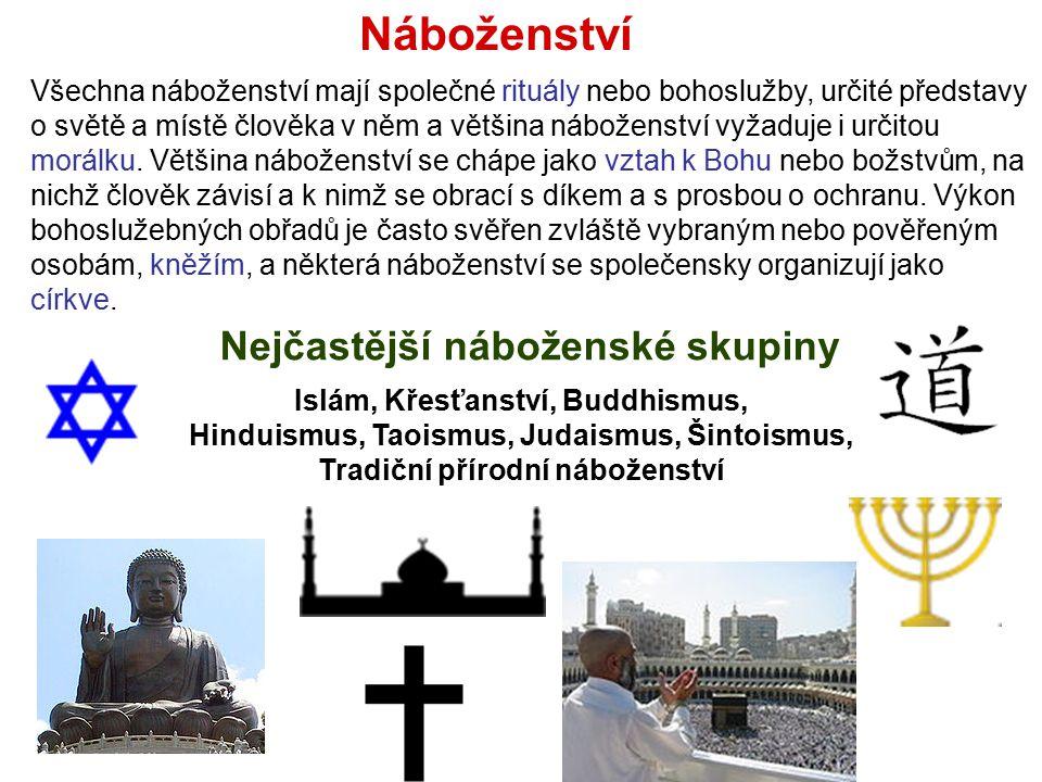 Různé náboženské symboly Napiš k číslům o jaké náboženství se jedná.