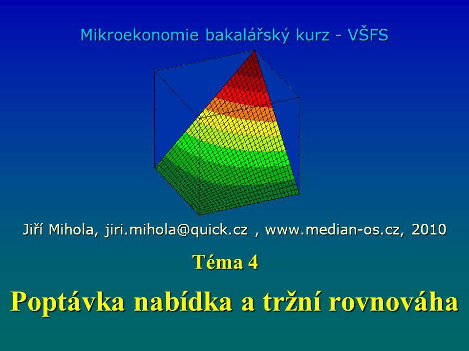 Poptávka nabídka a tržní rovnováha Mikroekonomie bakalářský kurz - VŠFS Jiří Mihola, jiri.mihola@quick.cz, www.median-os.cz, 2010 Téma 4