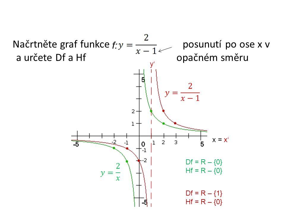 Načrtněte graf funkce posunutí po ose x v opačném směru y' x = x' f: a určete Df a Hf Df = R – {1} Hf = R – {0} Df = R – {0} Hf = R – {0}