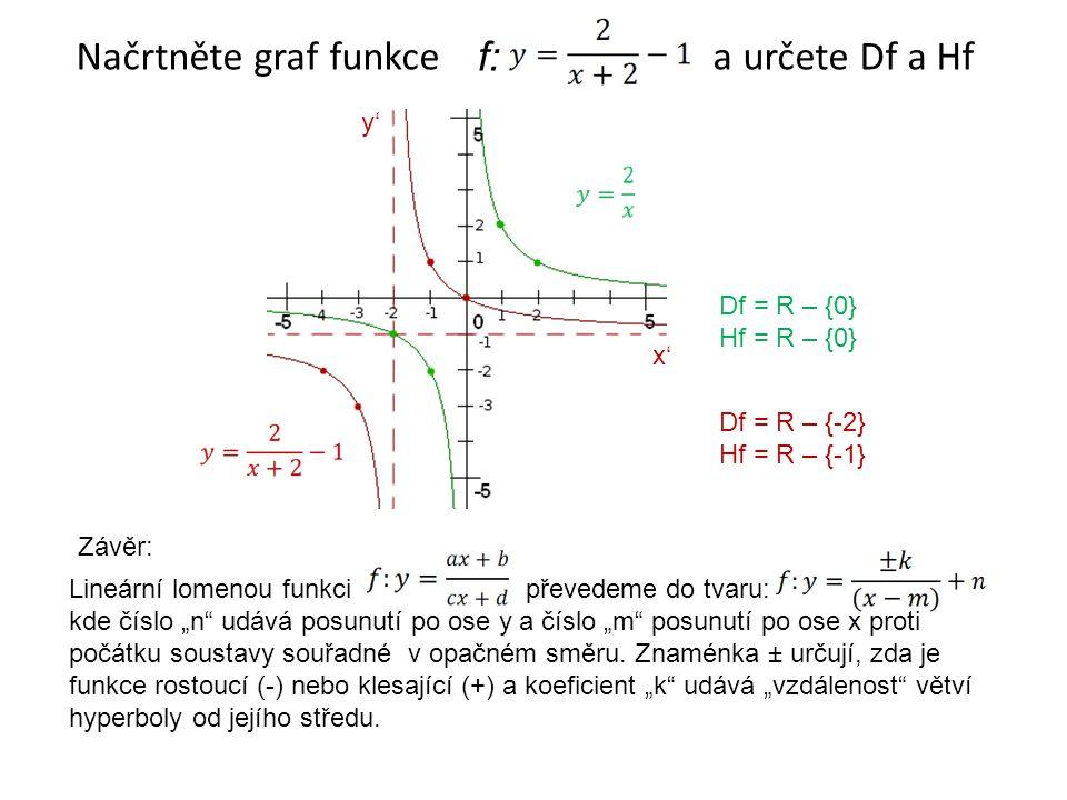 Načrtněte graf funkce a určete Df a Hf y' x' f: Df = R – {-2} Hf = R – {-1} Df = R – {0} Hf = R – {0} Lineární lomenou funkci převedeme do tvaru: kde