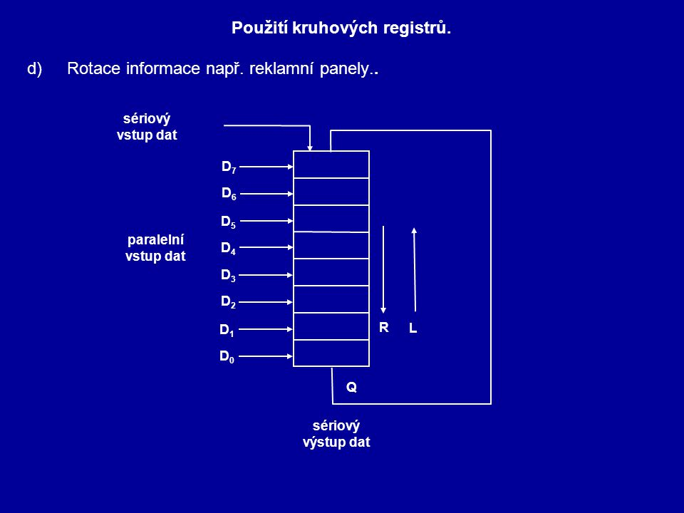 Použití kruhových registrů. d)Rotace informace např. reklamní panely.. D4D4 D5D5 D6D6 D7D7 D0D0 D1D1 D2D2 D3D3 Q sériový výstup dat paralelní vstup da