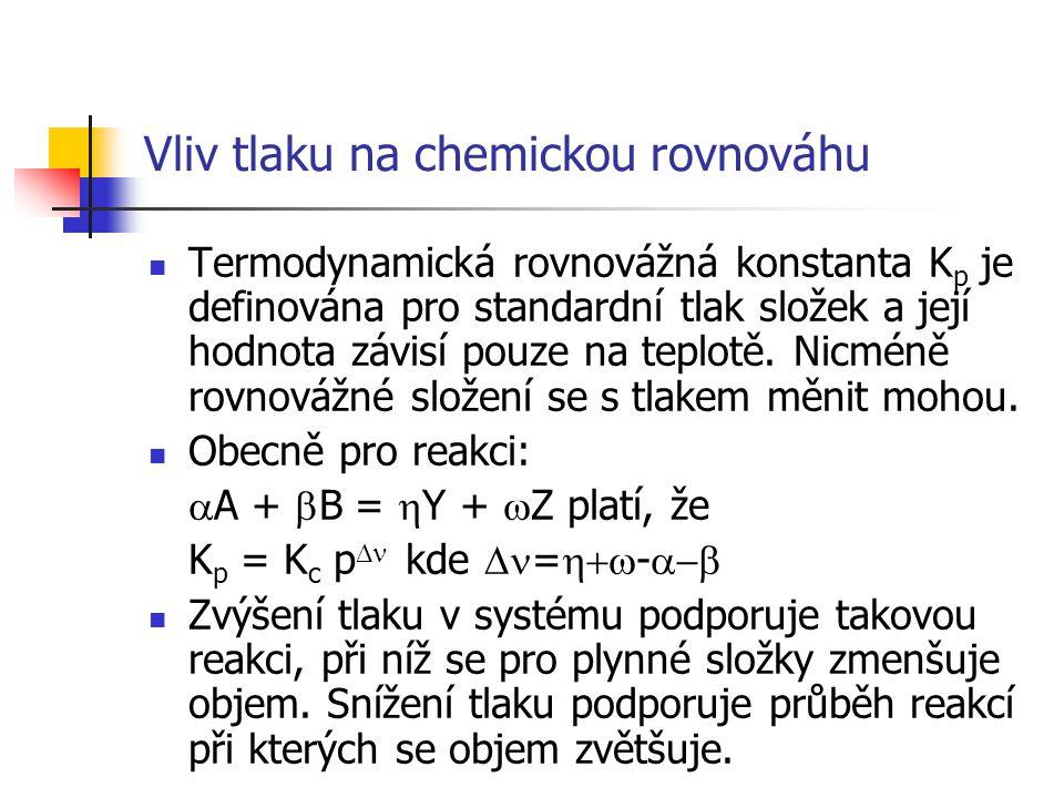 Vliv tlaku na chemickou rovnováhu Termodynamická rovnovážná konstanta K p je definována pro standardní tlak složek a její hodnota závisí pouze na tepl