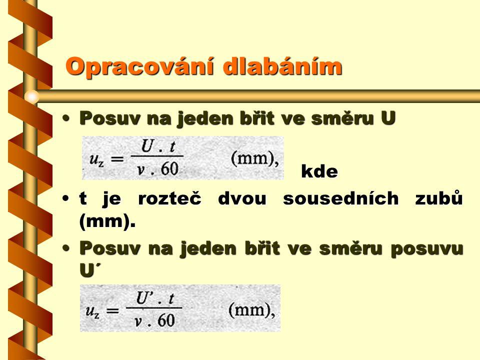 Opracování dlabáním Posuv na otáčku kde U je posuv (m.min-1) ve směru svislém (rovnoběžně s délkou vodící lišty). Posuv na otáčku ve směru posuvu U (k