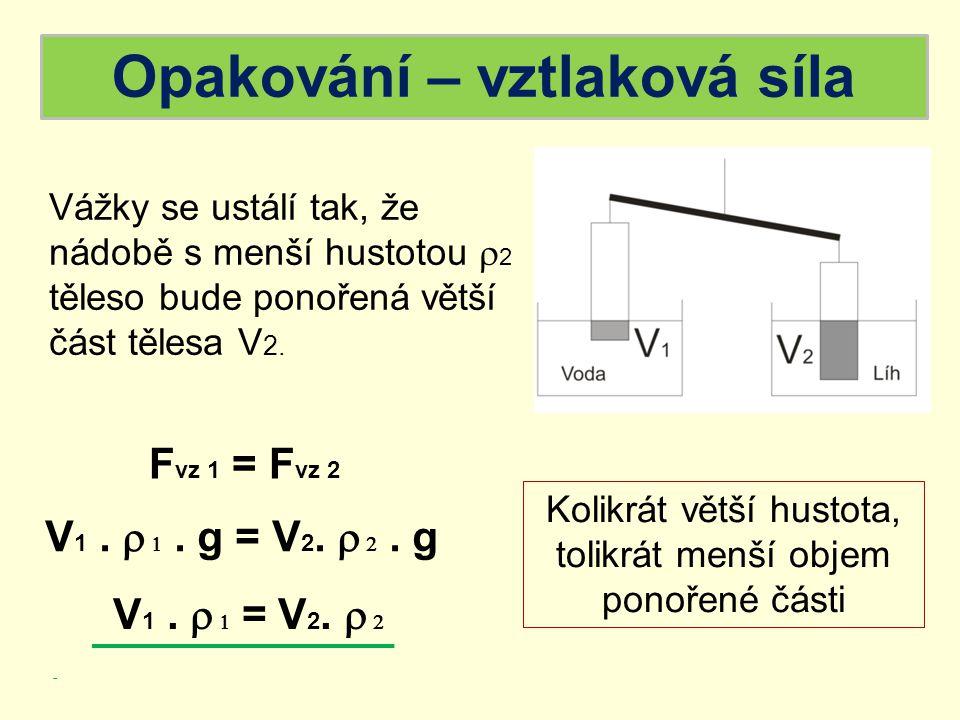 Využití jako hustoměr Postup 1.Připrav si dvě nádoby – jednu s vodou se známou hustotou, druhou s kapalinou s neznámou hustotou.