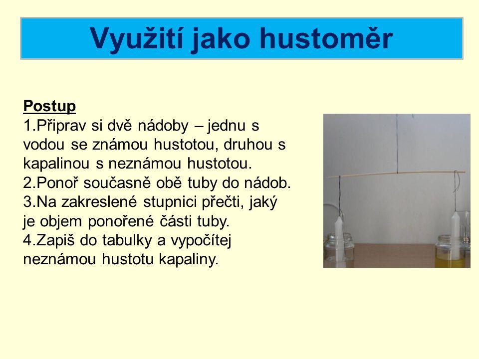 Využití jako hustoměr vodaneznámá kapalina  1 (hustota vody) V1V1 V 1.