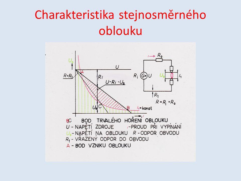 Z charakteristiky stejnosměrného oblouku lze vyčíst, že oblouk uhasne buď při zvětšení odporu v obvodu, což je technicky dost obtížně realizovatelné, nebo při zvětšení délky oblouku (se zvětšující se délkou oblouku se charakteristika posouvá směrem nahoru).