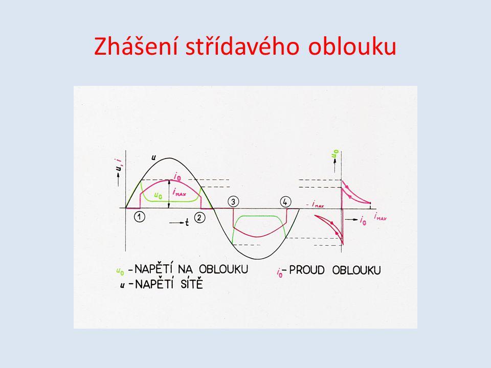 Při zhášení střídavého oblouku se s výhodou využívá skutečnosti, že při průchodu proudu nulou oblouk uhasne.