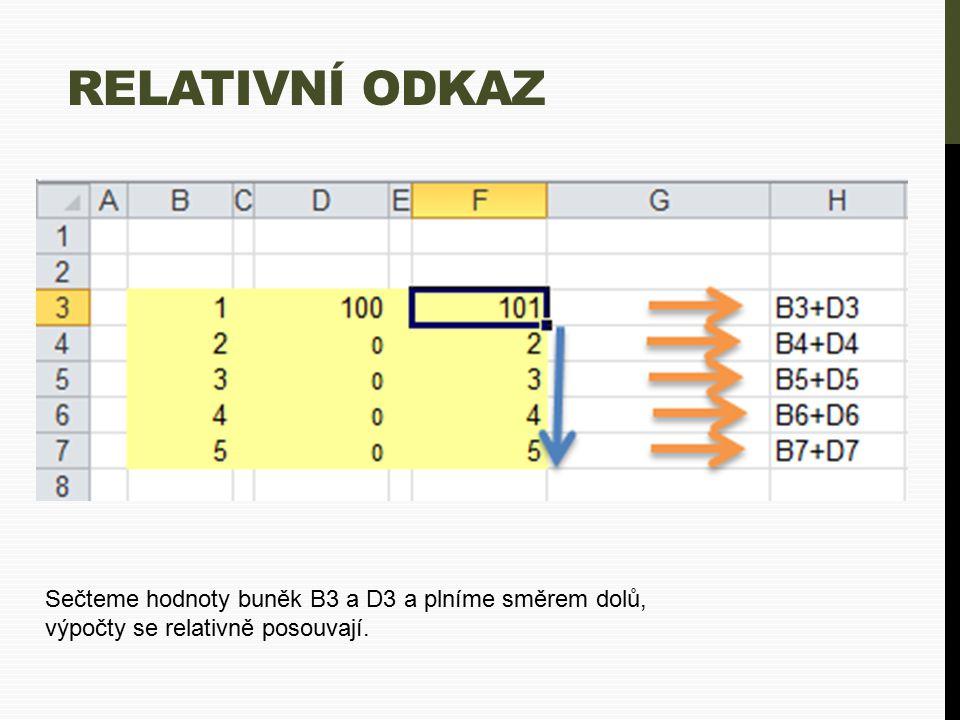 RELATIVNÍ ODKAZ Sečteme hodnoty buněk B3 a D3 a plníme směrem dolů, výpočty se relativně posouvají.