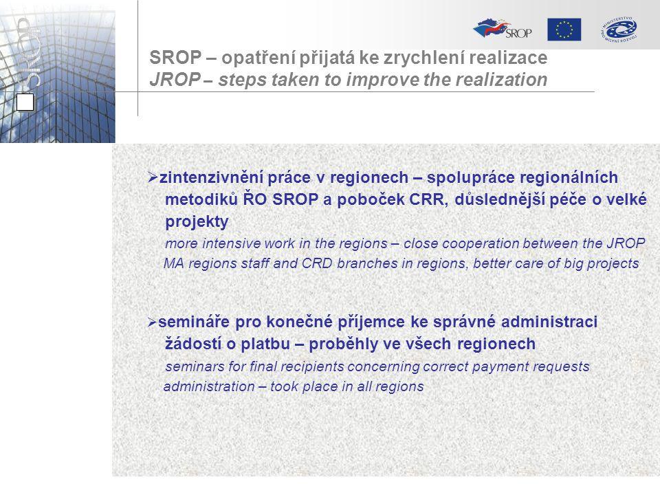 SROP – opatření přijatá ke zrychlení realizace JROP – steps taken to improve the realization  zintenzivnění práce v regionech – spolupráce regionální