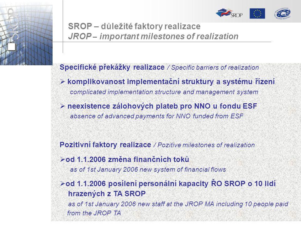 SROP – projekty TA vedoucí k posílení absorpční kapacity JROP – TA projects for enhancing the absorption capacity  semináře / seminars Jak úspěšně čerpat zdroje EU.