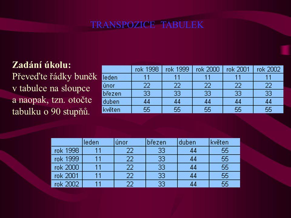 TRANSPOZICE TABULEK Zadání úkolu: Převeďte řádky buněk v tabulce na sloupce a naopak, tzn. otočte tabulku o 90 stupňů.