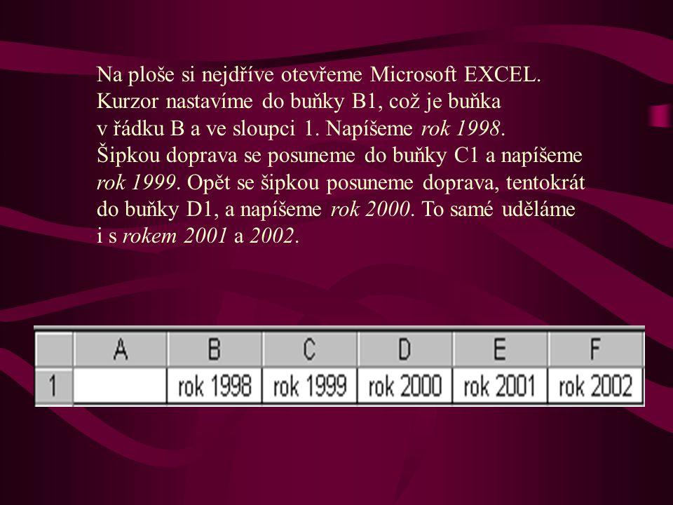 Na ploše si nejdříve otevřeme Microsoft EXCEL. Kurzor nastavíme do buňky B1, což je buňka v řádku B a ve sloupci 1. Napíšeme rok 1998. Šipkou doprava