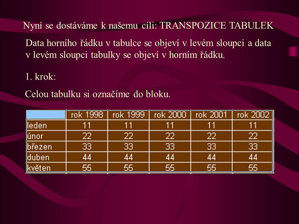 Nyní se dostáváme k našemu cíli: TRANSPOZICE TABULEK Data horního řádku v tabulce se objeví v levém sloupci a data v levém sloupci tabulky se objeví v
