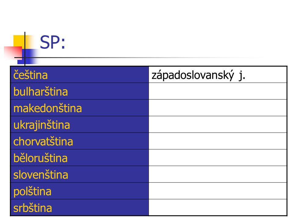 SP: češtinazápadoslovanský j. bulharština makedonština ukrajinština chorvatština běloruština slovenština polština srbština