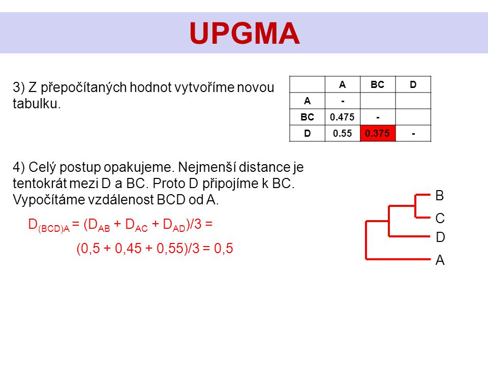 3) Z přepočítaných hodnot vytvoříme novou tabulku.