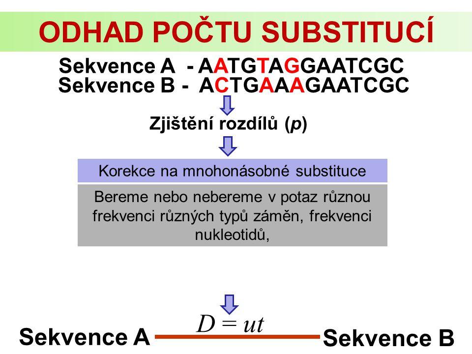Sekvence A Sekvence B D = ut Zjištění rozdílů (p) Korekce na mnohonásobné substituce Sekvence A - AATGTAGGAATCGC Sekvence B - ACTGAAAGAATCGC Bereme ne