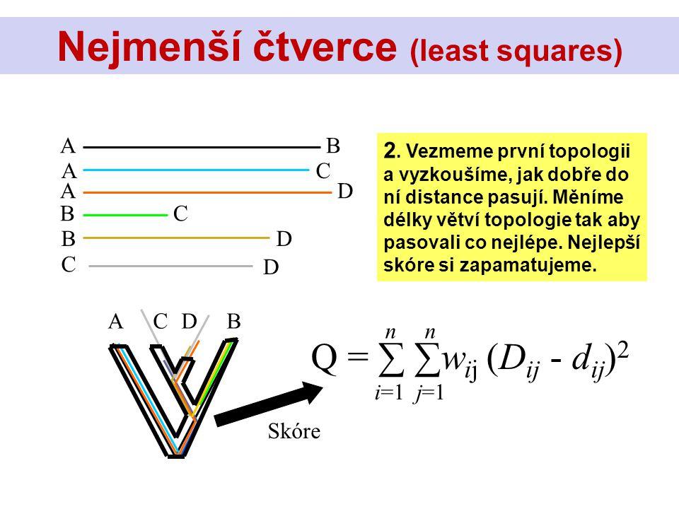 AB AC AD BC BD C D ACDB Skóre 2. Vezmeme první topologii a vyzkoušíme, jak dobře do ní distance pasují. Měníme délky větví topologie tak aby pasovali