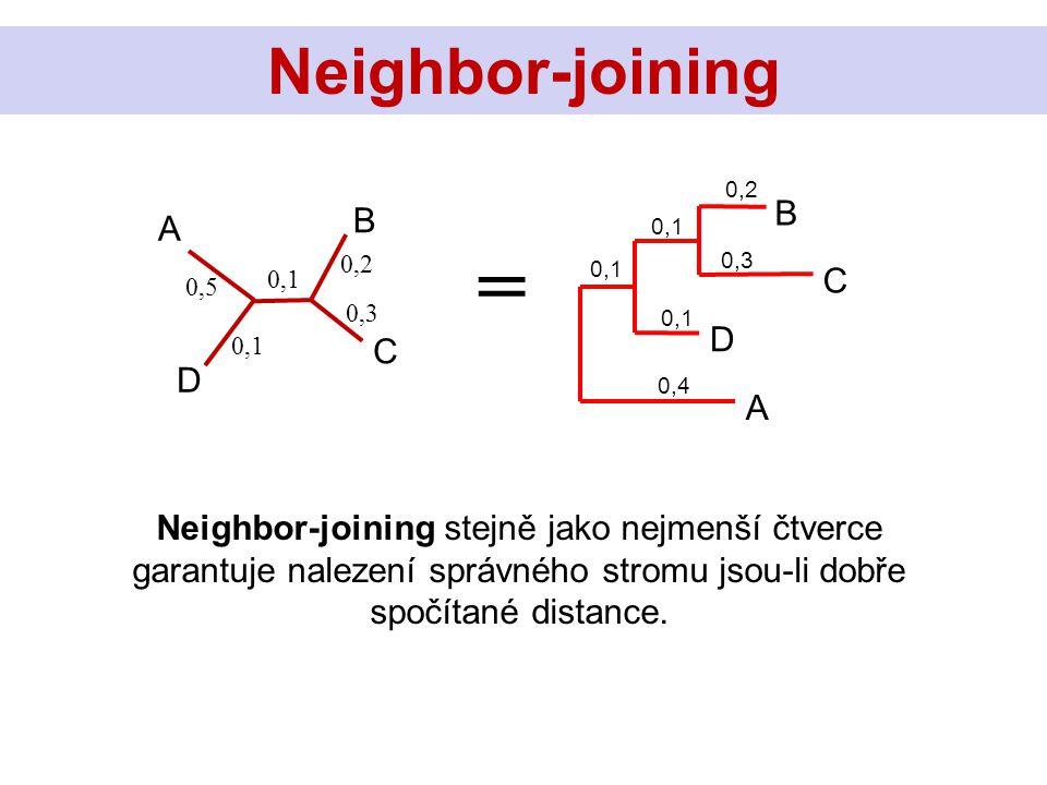 Neighbor-joining D B C A 0,2 0,3 0,5 0,1 C B D A 0,2 0,3 0,1 0,4 0,1 = Neighbor-joining stejně jako nejmenší čtverce garantuje nalezení správného stromu jsou-li dobře spočítané distance.