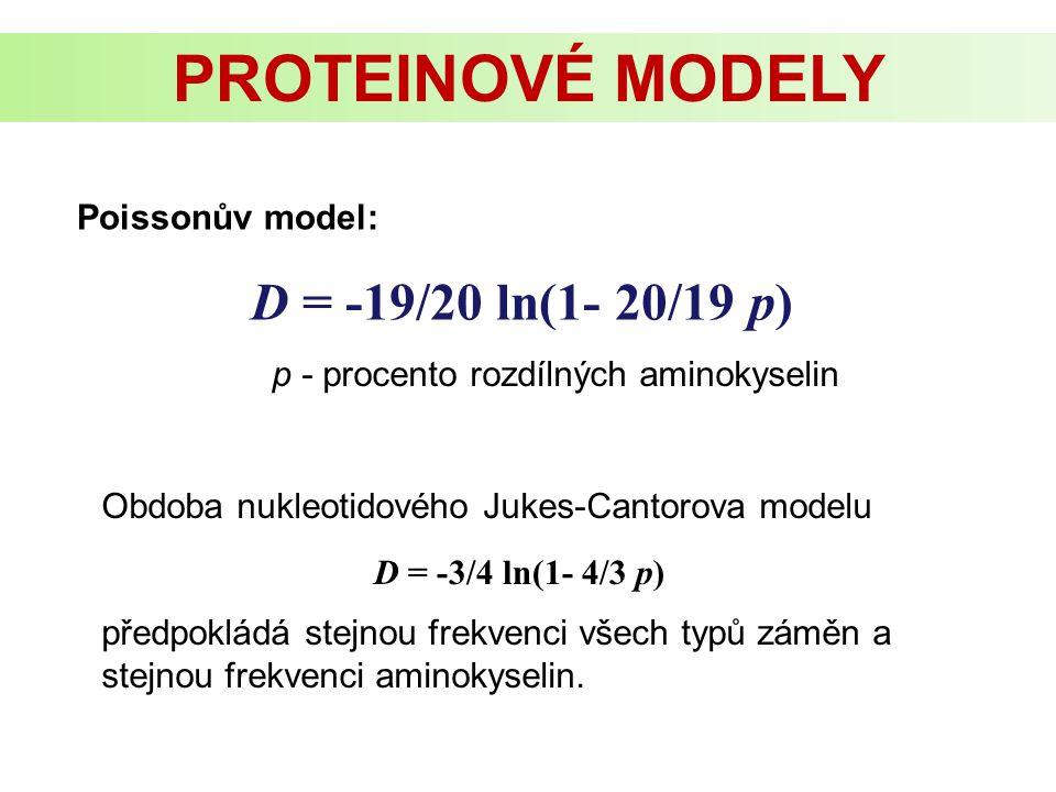 PROTEINOVÉ MODELY D = -19/20 ln(1- 20/19 p) Poissonův model: p - procento rozdílných aminokyselin Obdoba nukleotidového Jukes-Cantorova modelu předpokládá stejnou frekvenci všech typů záměn a stejnou frekvenci aminokyselin.