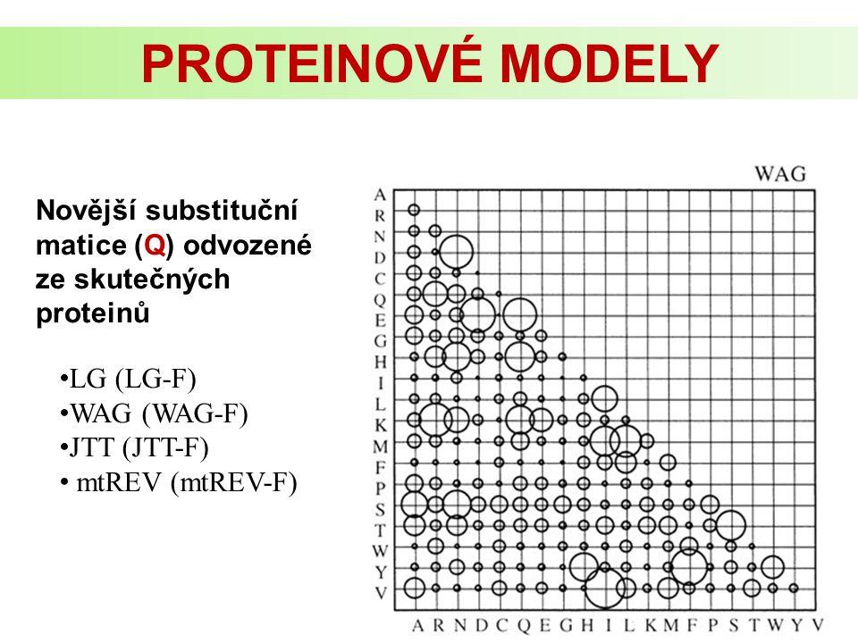 Novější substituční matice (Q) odvozené ze skutečných proteinů LG (LG-F) WAG (WAG-F) JTT (JTT-F) mtREV (mtREV-F) PROTEINOVÉ MODELY