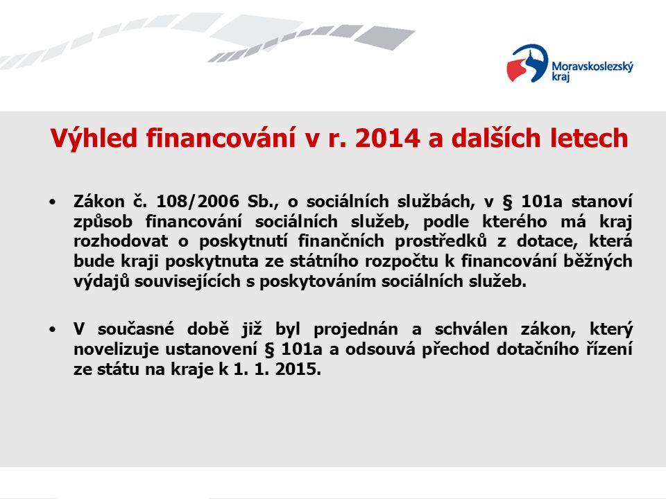 Výhled financování v r. 2014 a dalších letech Zákon č.