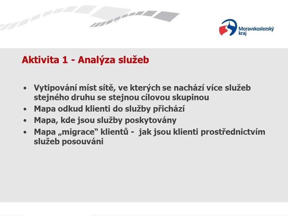 """Aktivita 1 - Analýza služeb Vytipování míst sítě, ve kterých se nachází více služeb stejného druhu se stejnou cílovou skupinou Mapa odkud klienti do služby přichází Mapa, kde jsou služby poskytovány Mapa """"migrace klientů - jak jsou klienti prostřednictvím služeb posouváni"""