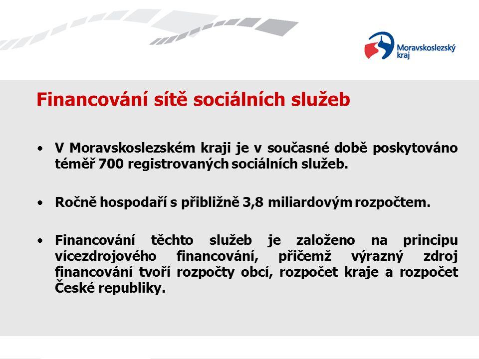 Financování sítě sociálních služeb V Moravskoslezském kraji je v současné době poskytováno téměř 700 registrovaných sociálních služeb.
