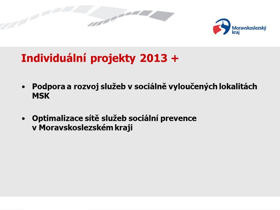 Individuální projekty 2013 + Podpora a rozvoj služeb v sociálně vyloučených lokalitách MSK Optimalizace sítě služeb sociální prevence v Moravskoslezském kraji