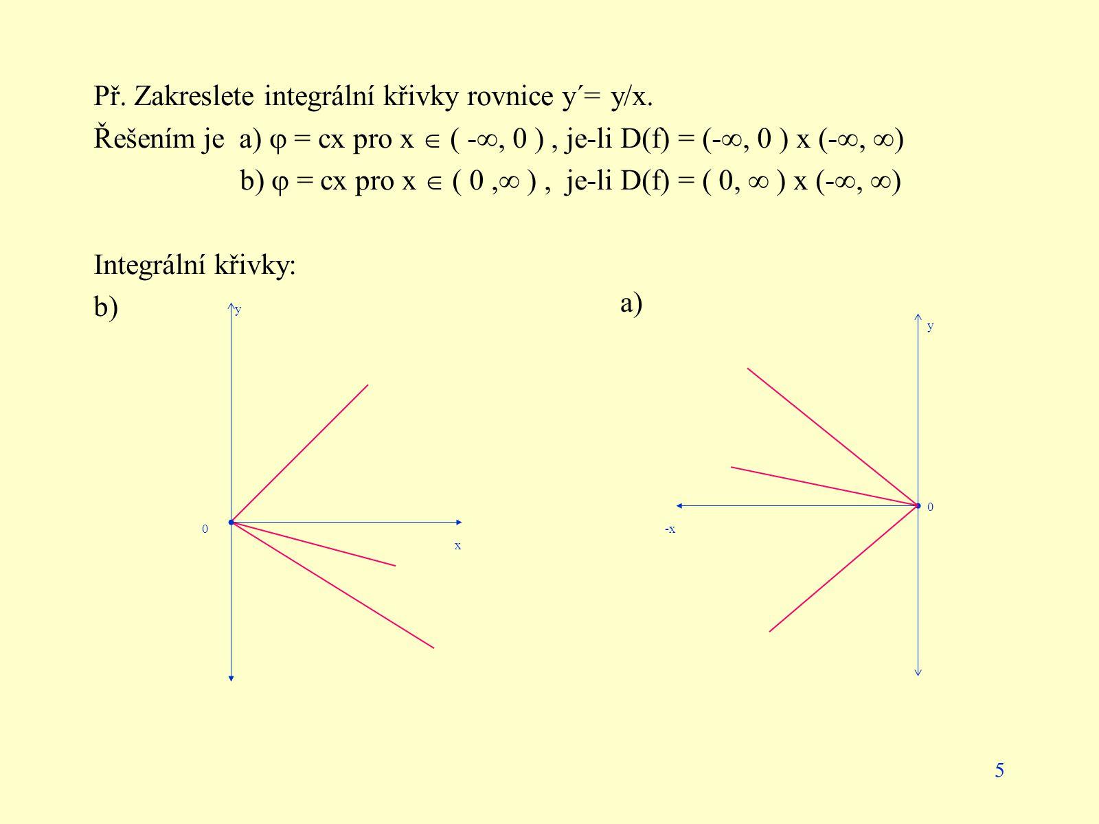 5 Př. Zakreslete integrální křivky rovnice y´= y/x. Řešením je a)  = cx pro x  ( - , 0 ), je-li D(f) = (- , 0 ) x (- ,  ) b)  = cx pro x  ( 0,