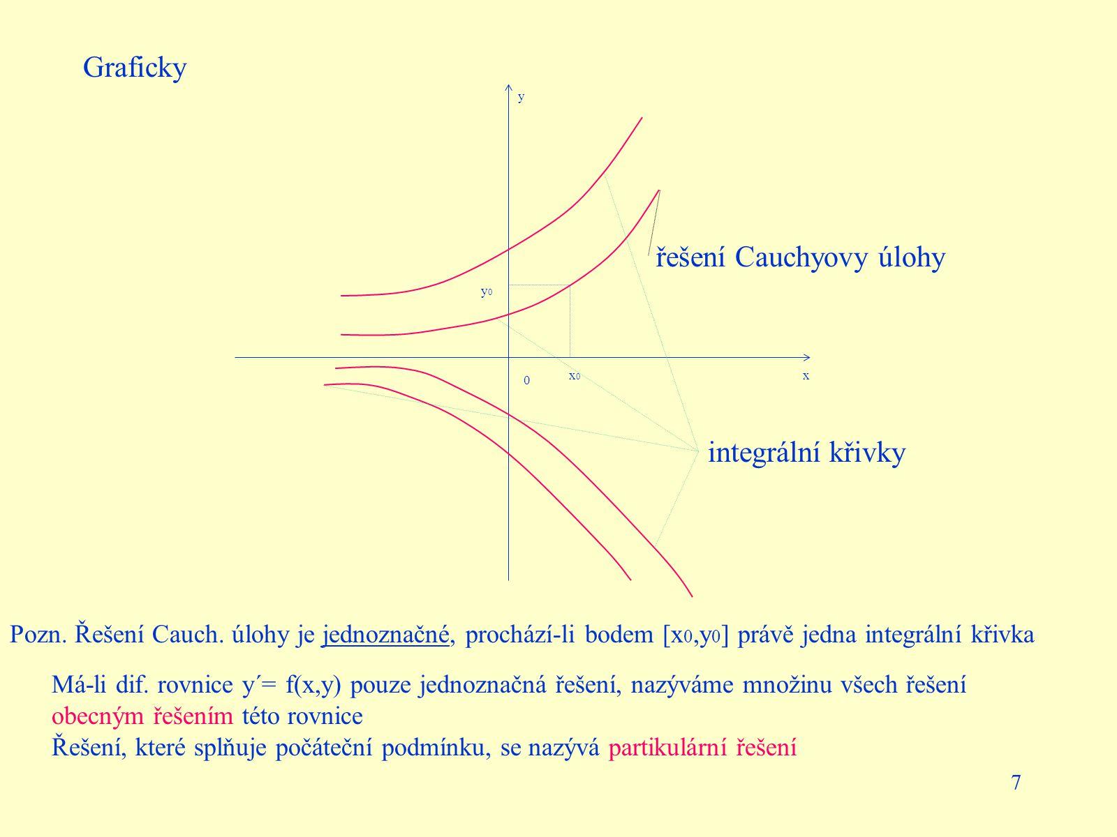 7 x y 0 x0x0 y0y0 řešení Cauchyovy úlohy integrální křivky Graficky Pozn. Řešení Cauch. úlohy je jednoznačné, prochází-li bodem [x 0,y 0 ] právě jedna