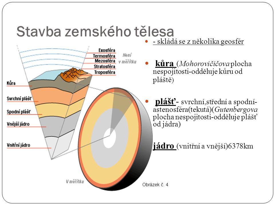 Stavba zemského tělesa - skládá se z několika geosfér kůra (Mohorovičičova plocha nespojitosti-odděluje kůru od pláště ) plášť- svrchní,střední a spod