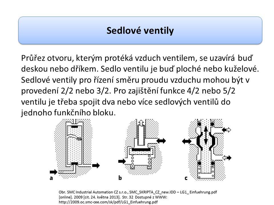 Průřez otvoru, kterým protéká vzduch ventilem, se uzavírá buď deskou nebo dříkem. Sedlo ventilu je buď ploché nebo kuželové. Sedlové ventily pro řízen