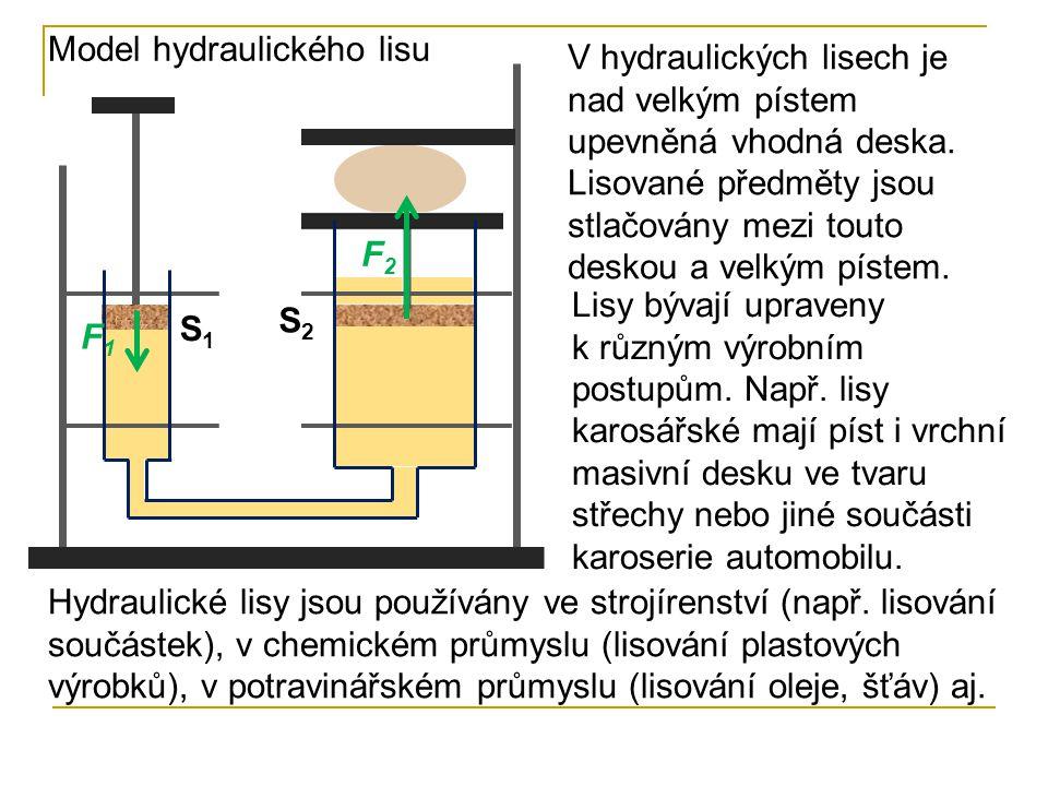 Model hydraulického lisu S1S1 S2S2 F1F1 F2F2 V hydraulických lisech je nad velkým pístem upevněná vhodná deska. Lisované předměty jsou stlačovány mezi