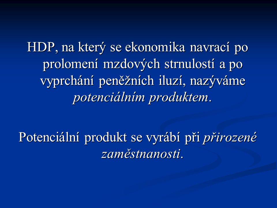 HDP, na který se ekonomika navrací po prolomení mzdových strnulostí a po vyprchání peněžních iluzí, nazýváme potenciálním produktem. Potenciální produ