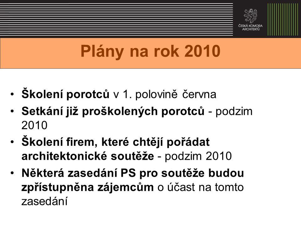 Plány na rok 2010 Školení porotců v 1.