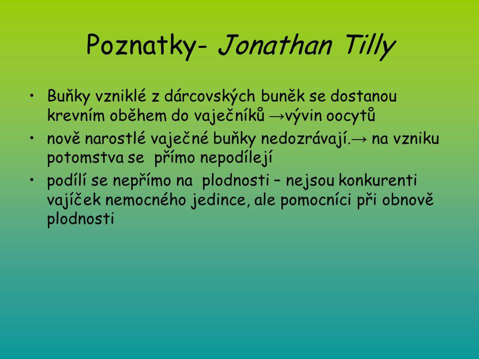 Poznatky- Jonathan Tilly Buňky vzniklé z dárcovských buněk se dostanou krevním oběhem do vaječníků → vývin oocytů nově narostlé vaječné buňky nedozráv