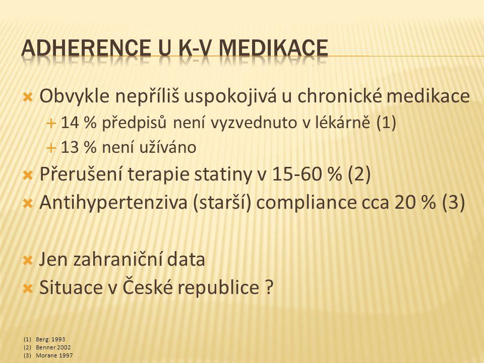 """ Překvapivě srovnatelné výsledky se zahraničím  Hodnoceno období před zavedením """"regulačních poplatků  Adherence k AHT lepší než ke statinům  Významně lepší adherence u fixní kombinace  Klinický stav (dosažení cílových hodnot)  Ekonomická výhodnost (systém, pacienty)  Bonifikace 10 % dostačující?!."""