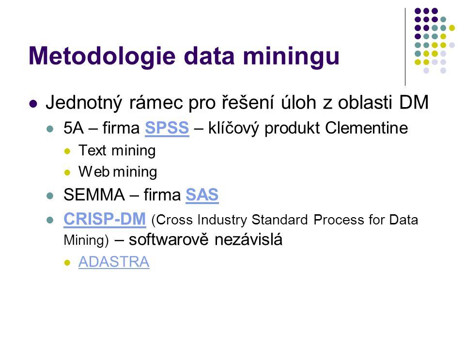 Metodologie data miningu Jednotný rámec pro řešení úloh z oblasti DM 5A – firma SPSS – klíčový produkt ClementineSPSS Text mining Web mining SEMMA – f