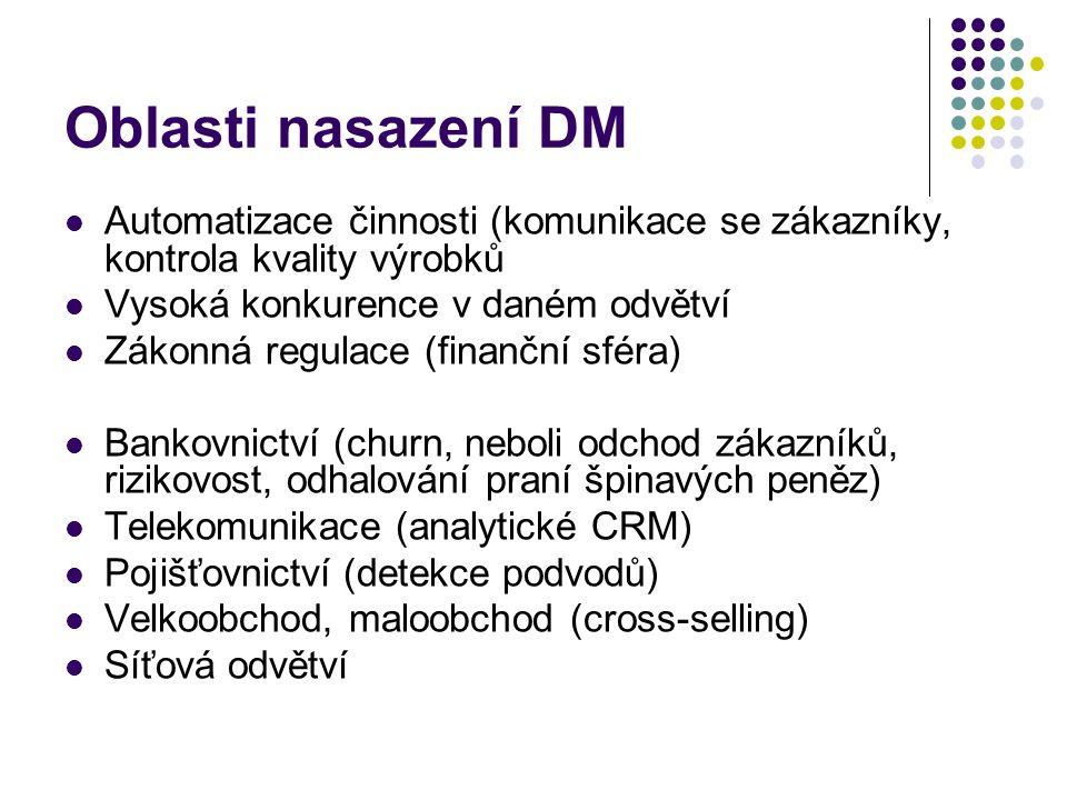 Oblasti nasazení DM Automatizace činnosti (komunikace se zákazníky, kontrola kvality výrobků Vysoká konkurence v daném odvětví Zákonná regulace (finan