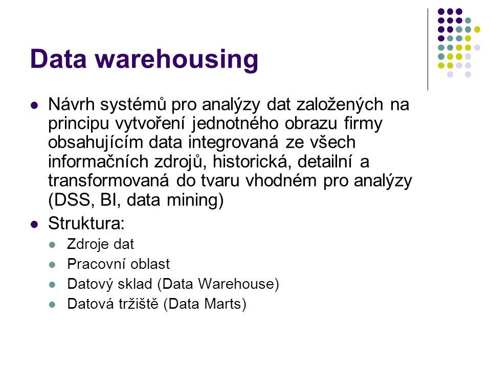 Data warehousing Návrh systémů pro analýzy dat založených na principu vytvoření jednotného obrazu firmy obsahujícím data integrovaná ze všech informač