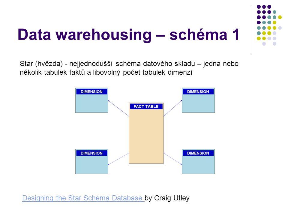Data warehousing – schéma 1 Star (hvězda) - nejjednodušší schéma datového skladu – jedna nebo několik tabulek faktů a libovolný počet tabulek dimenzí