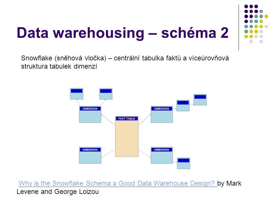 Data warehousing – schéma 2 Snowflake (sněhová vločka) – centrální tabulka faktů a víceúrovňová struktura tabulek dimenzí Why is the Snowflake Schema